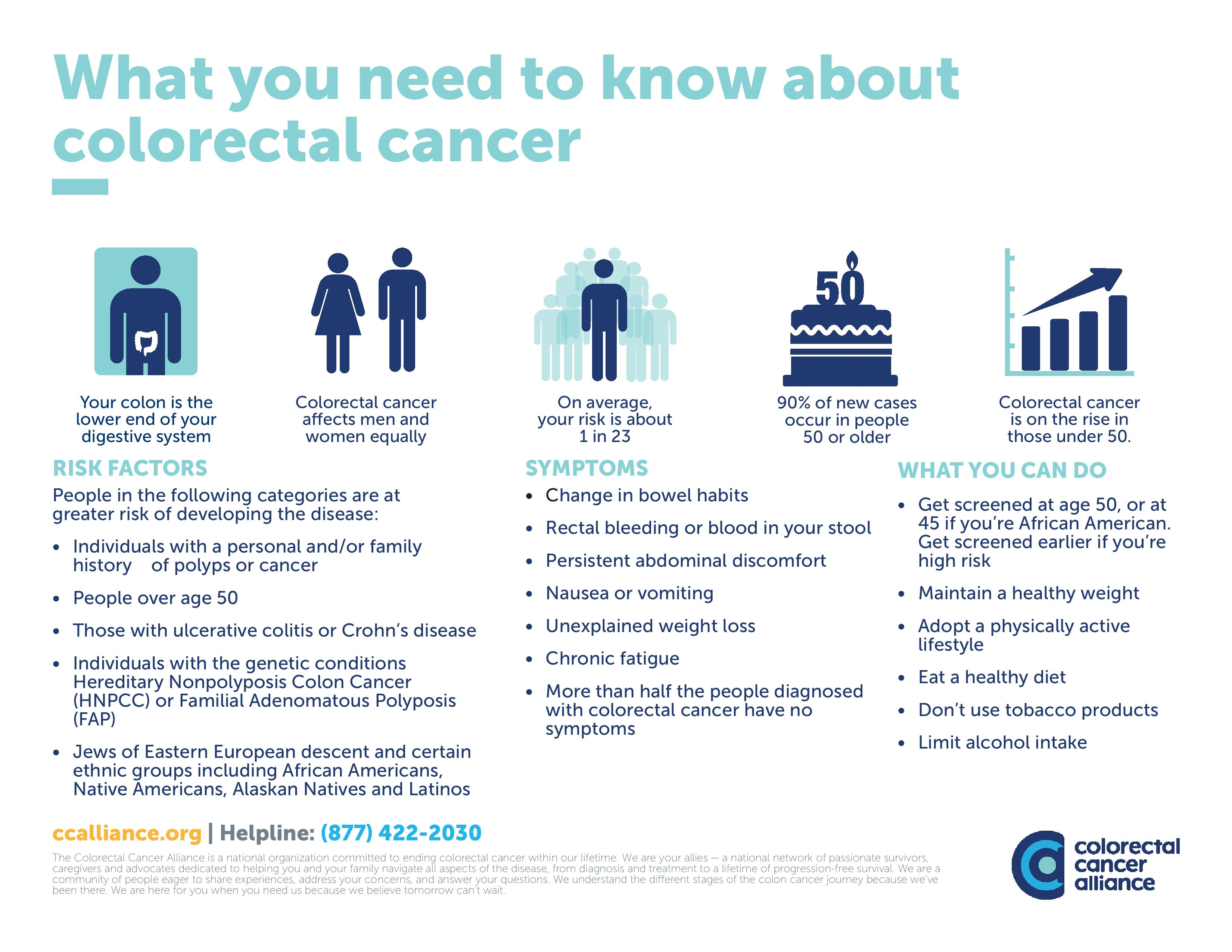 What You Need To Know About Colorectal Cancer Millersville Pa